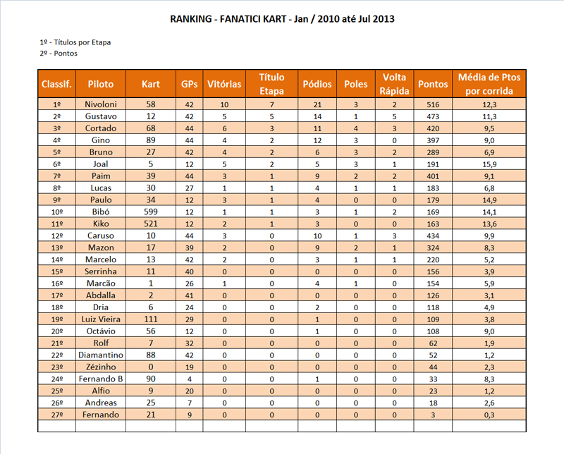 ranking-6etapa-v2-2013