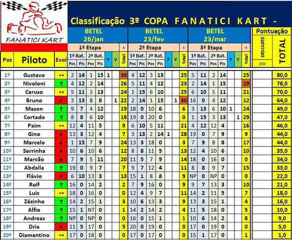 classificacao-e-etapa-2013